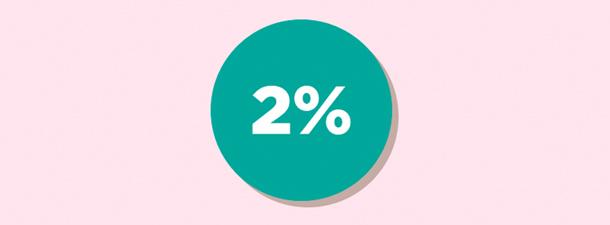 Direcționează 2% din impozitul pe venit către Echinox
